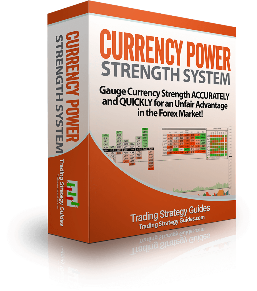 Currency Power Strength System by Trading Strategy Guides